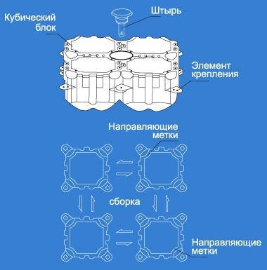 Электрическая схема п-образного глаживающего фильтра
